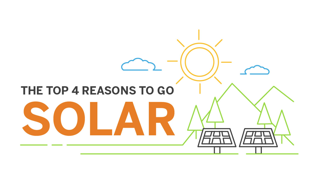 The top 4 reasons to go solar